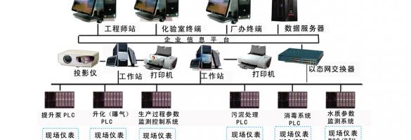主营业务图片二(585×200)