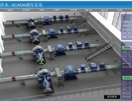 水厂自动化监控系统