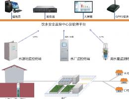 农村饮水安全自动化监控系统